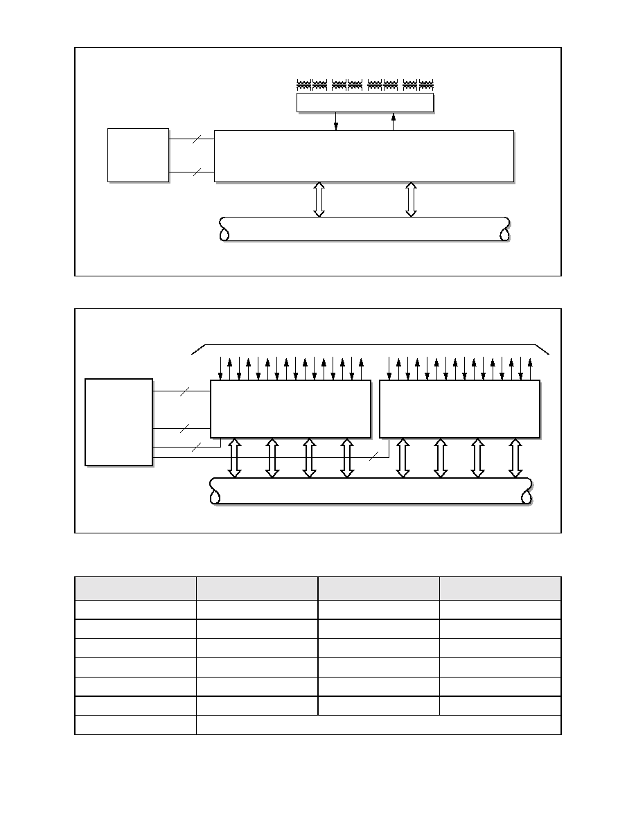 t1 t3 e1 e3 idle pattern