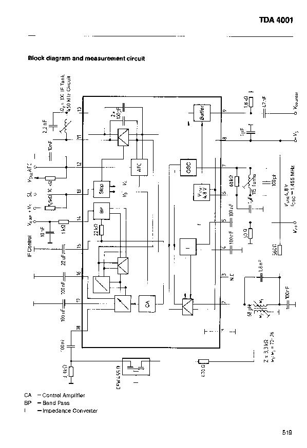 TDA4001 AM Receiver IC with Demodulator Semiconductors