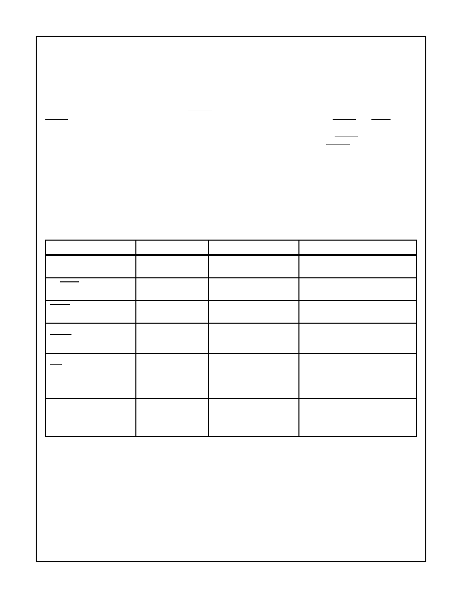 Search results for printable blank data charts for Frequency table template