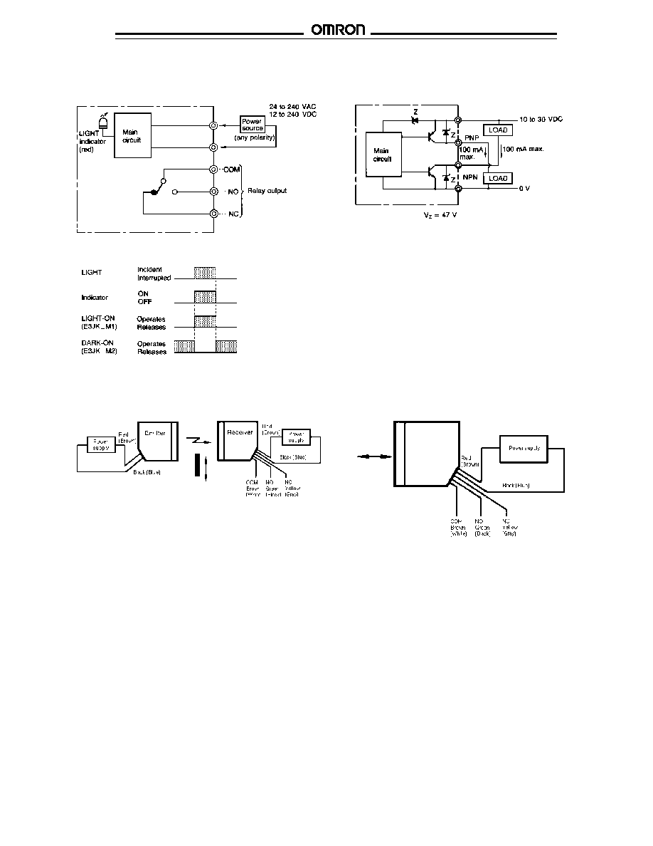 e3jk r4m1 us omron universal voltage cabled photoelectric data sheet html datasheet