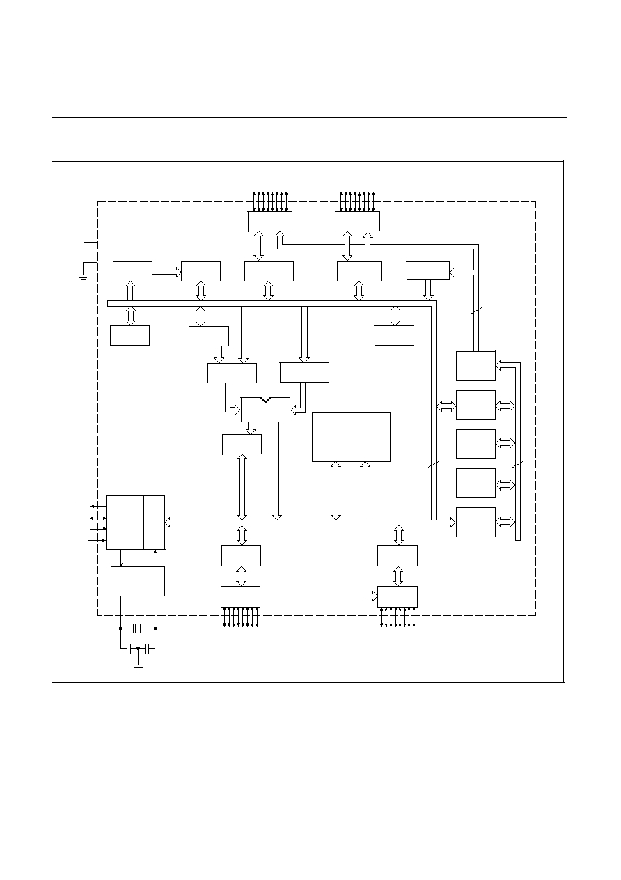89c51rc Philips 89c51 89c52 89c54 89c58 80c51 8 Bit Circuit Diagram Of Semiconductors