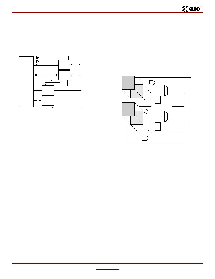 XC2VP30 (Xilinx) - Virtex-ii Pro Field Programmable Gate